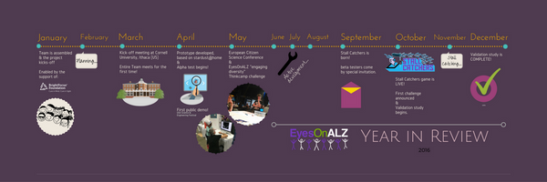 EyesOnALZ is 1! Here's our year in review