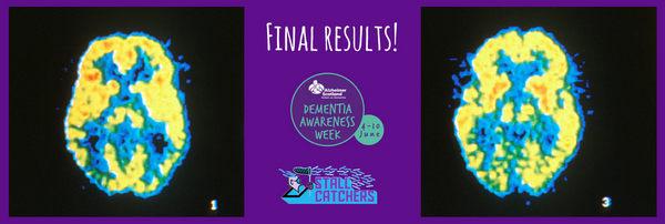 Final leaderboads of the Dementia Awareness Week in Scotland